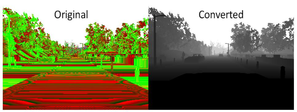 GitHub - HarendraKumarSingh/stereo-images-to-3D-model