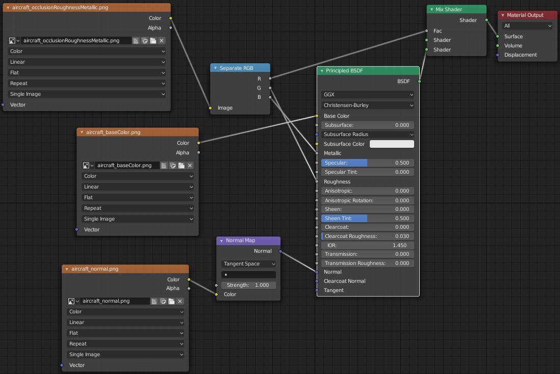 blender280-proposed-nodes