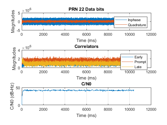 prn22trackingdata