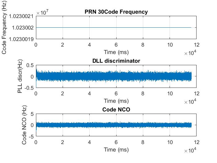 prn30trackingcode