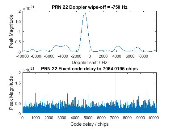 prn22acquisition_split