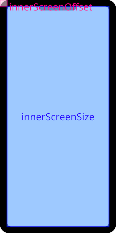 show_inner_screen_offset 2