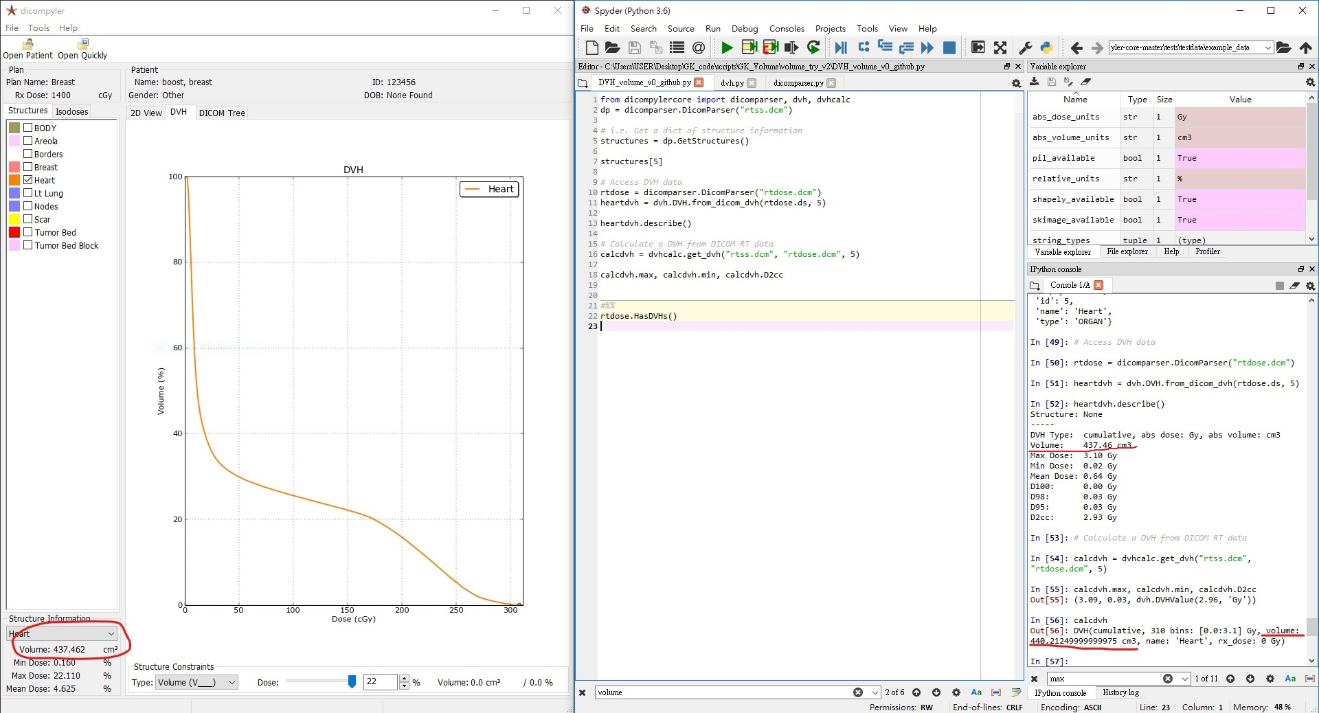 Structure volume calculation dependent on RTDose · Issue #26