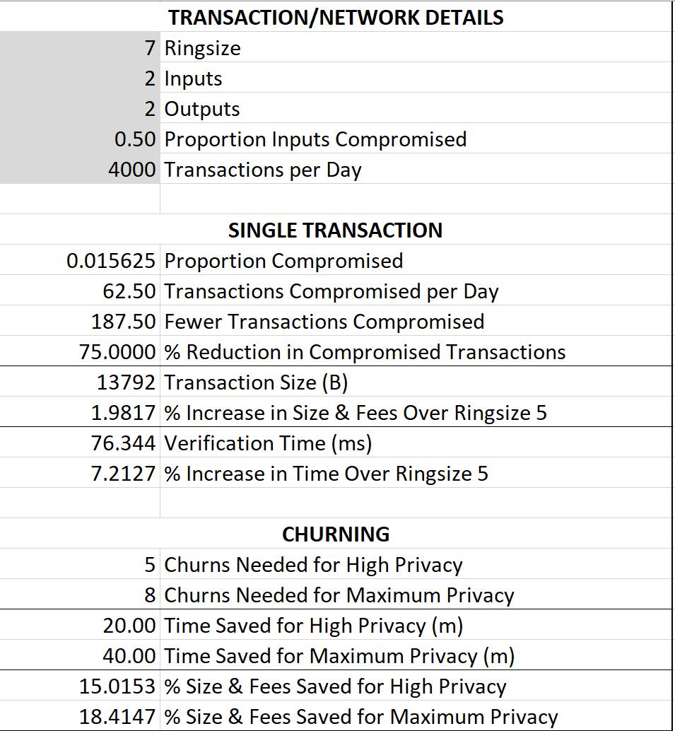 ringsize 7 details