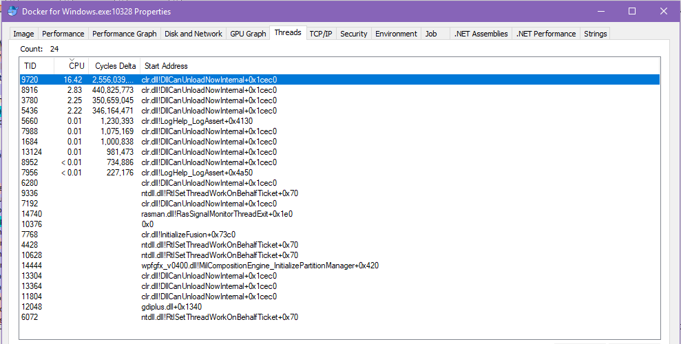 Windows 10 Docker processes consuming high CPU with no running