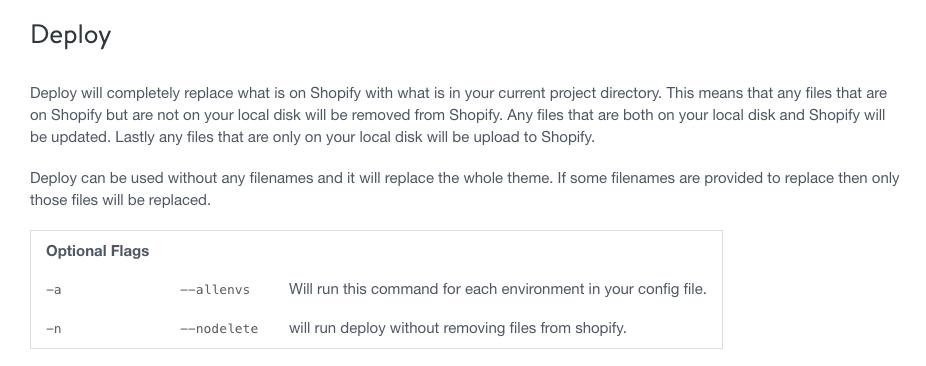 Shopify - Bountysource
