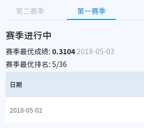 screenshot from 2018-05-03 23-58-02