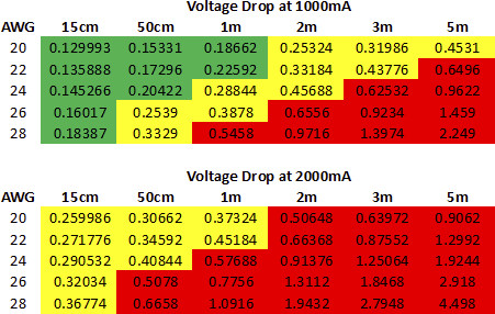 usb-cable-voltage-drop