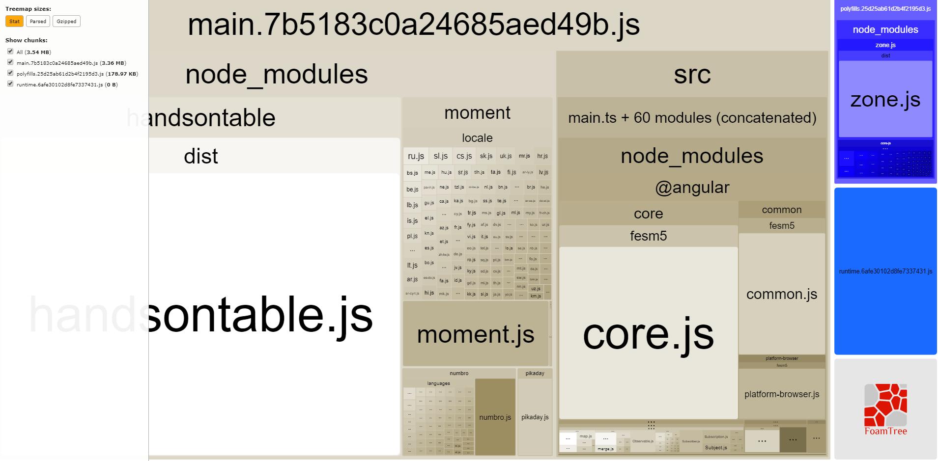 Optimize bundle size · Issue #89 · handsontable/angular