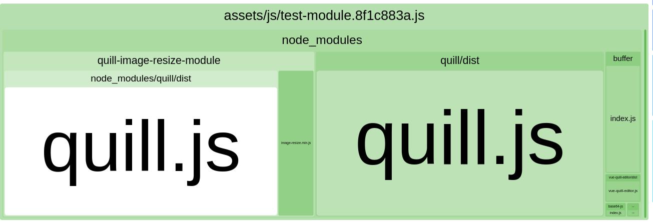 quill-image-resize-module - Bountysource