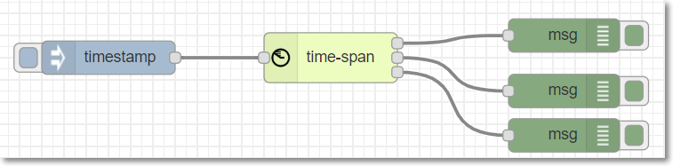 time-span-example