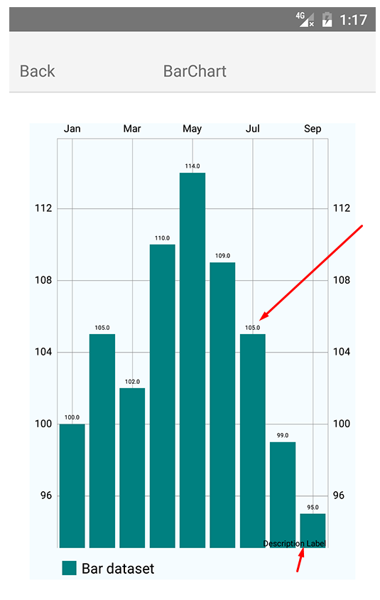 Customize bar charts issue 265 wuxudongreact native charts i want to remove descriptionlabel text from bottom of chart i pointed it in above image also i want to show xaxis label on bottom not on top and i want ccuart Image collections
