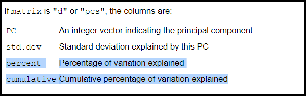 Variable names do not match in the contents: tidy prcomp