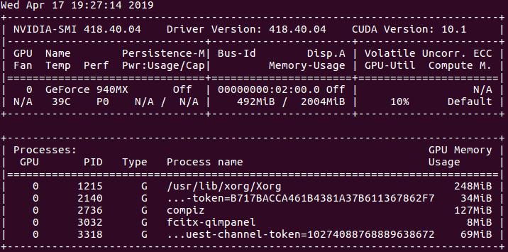 nvidia-docker 1 can run OpenGL applications
