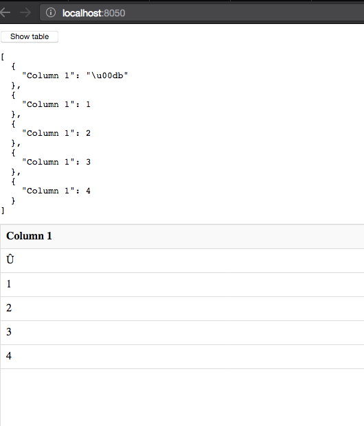 Cannot dynamically create tables · Issue #28 · plotly/dash