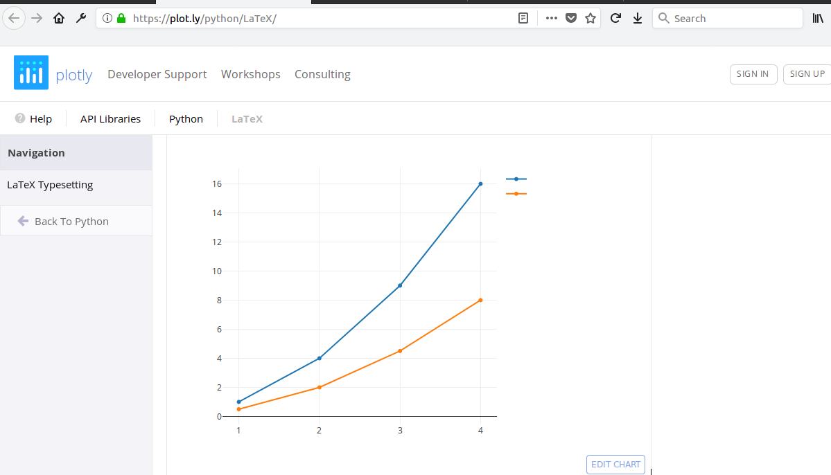 mathjax doesn't render for firefox · Issue #2616 · plotly