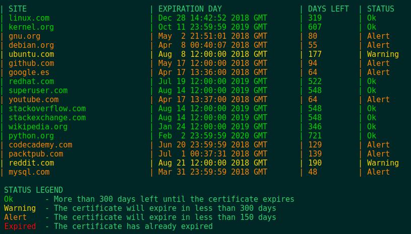 GitHub - juliojsb/jota-cert-checker: Check SSL certificate ...