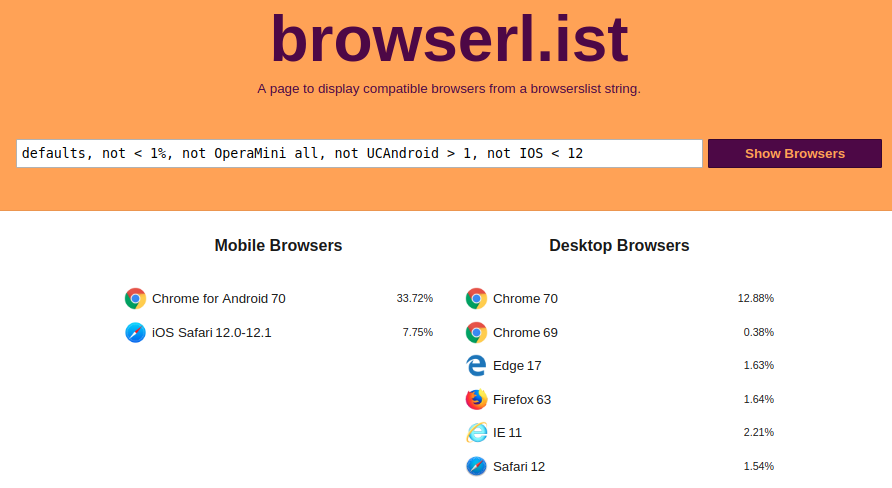 Browserslist query not working on targets js · Issue #17616