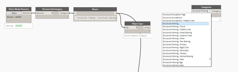 Missing Element] Categories node missing \'Structural Framing ...