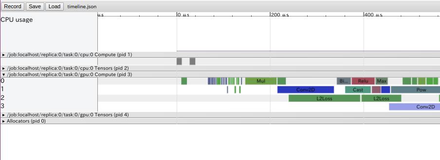 gpu:0/stream doesn't appear on Timeline · Issue #11803 · tensorflow
