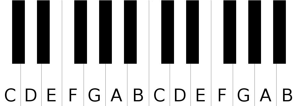 Piano Keyboard from REAPER