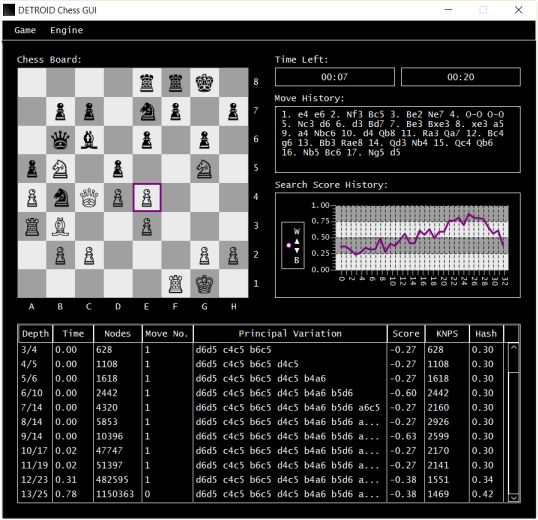 chess gui java