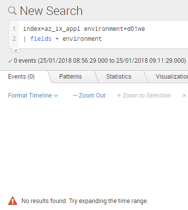 EXTRA_FIELDS/Additional Fields not searchable in Splunk
