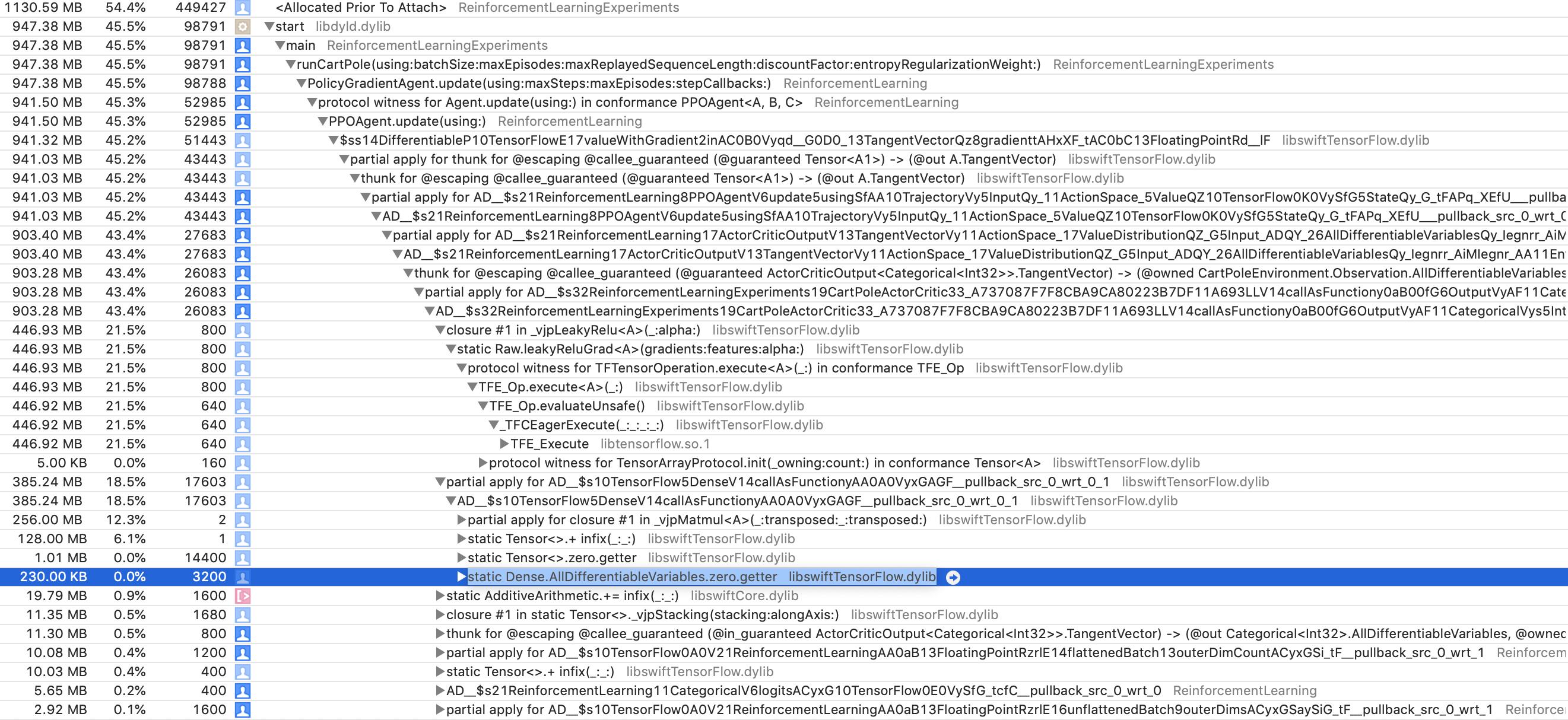 Bad Memory Leak · Issue #364 · tensorflow/swift-apis · GitHub