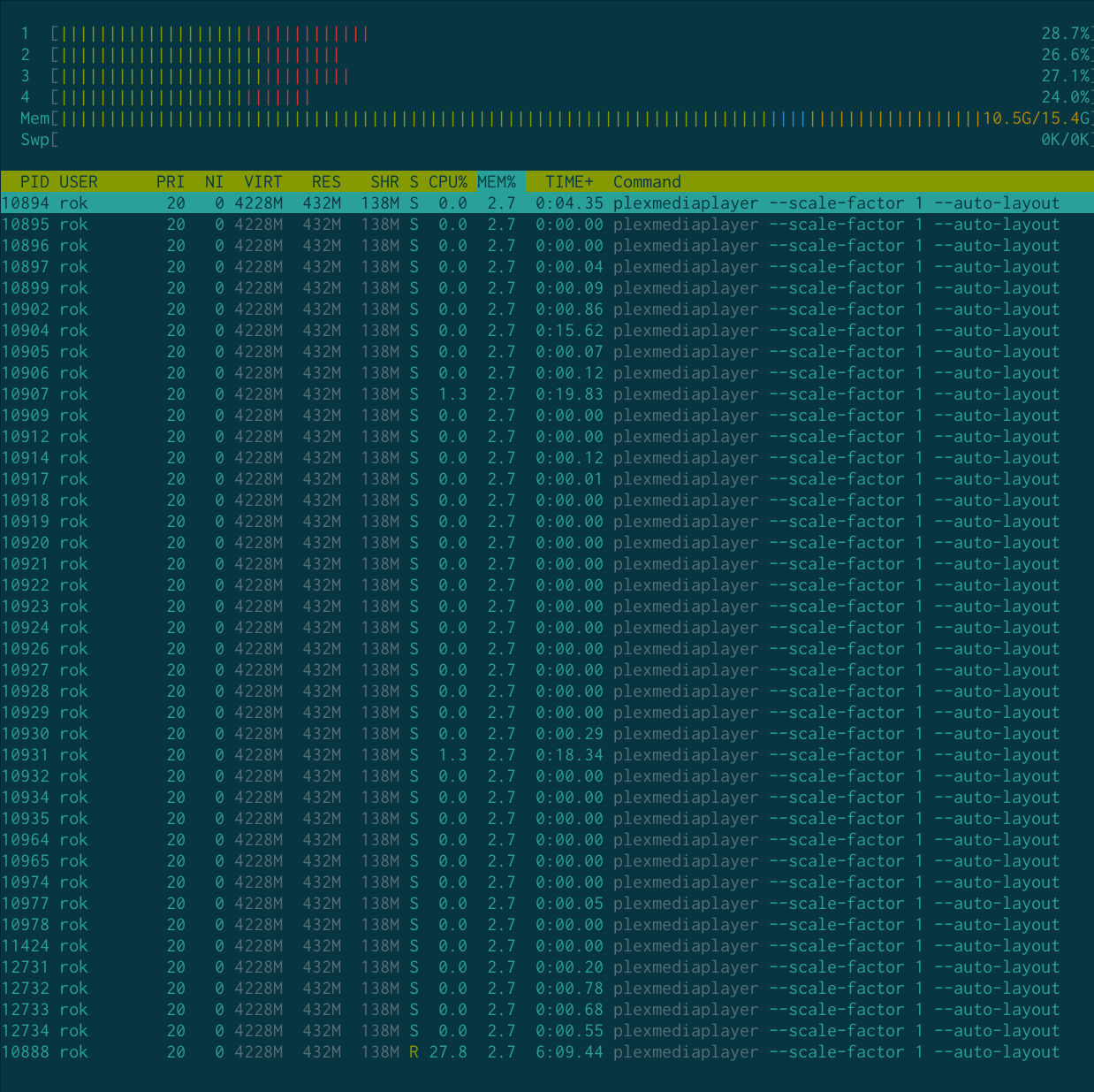 High cpu usage when playing audio · Issue #678 · plexinc