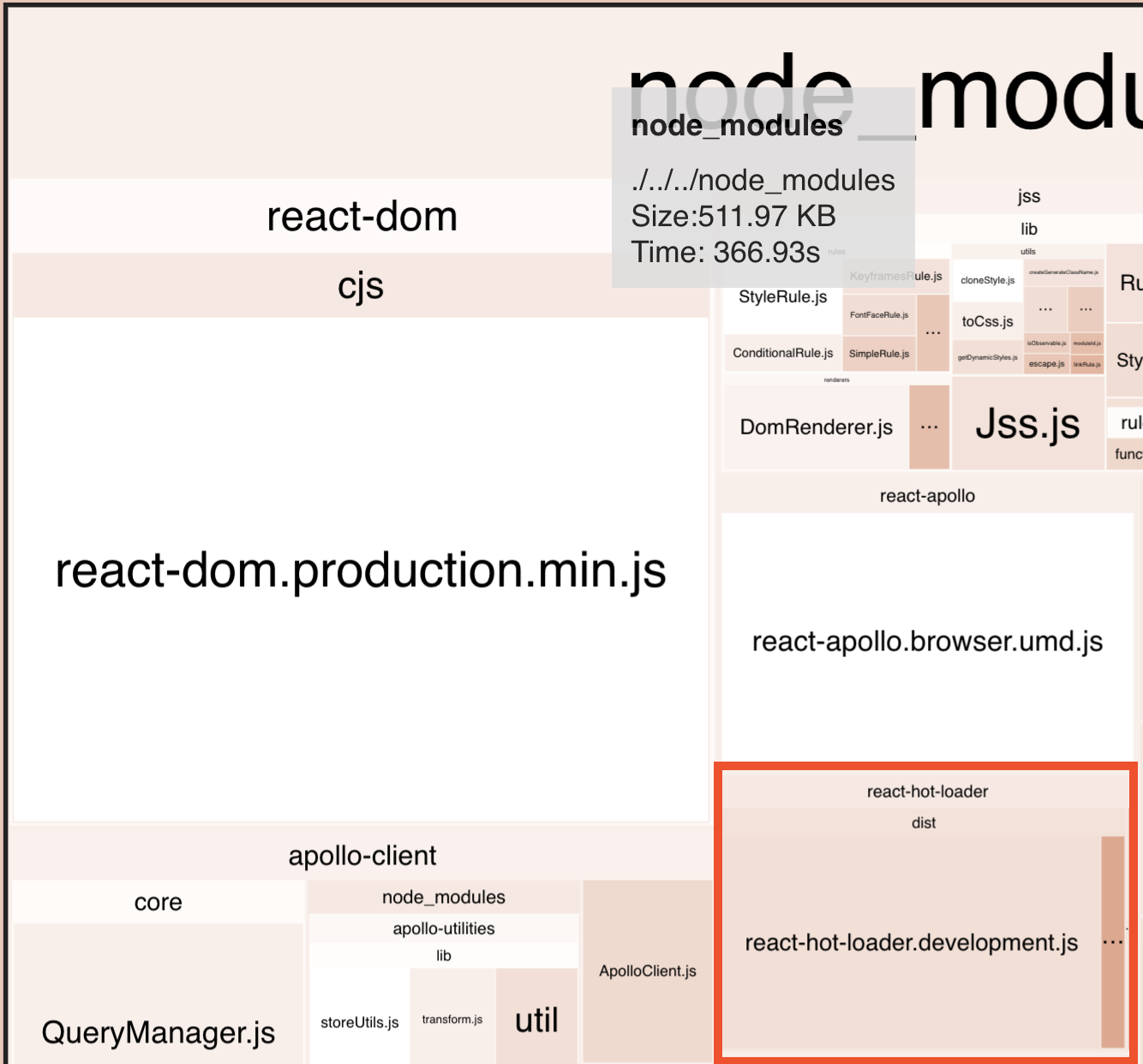 react-hot-loader development build is added to the production bundle