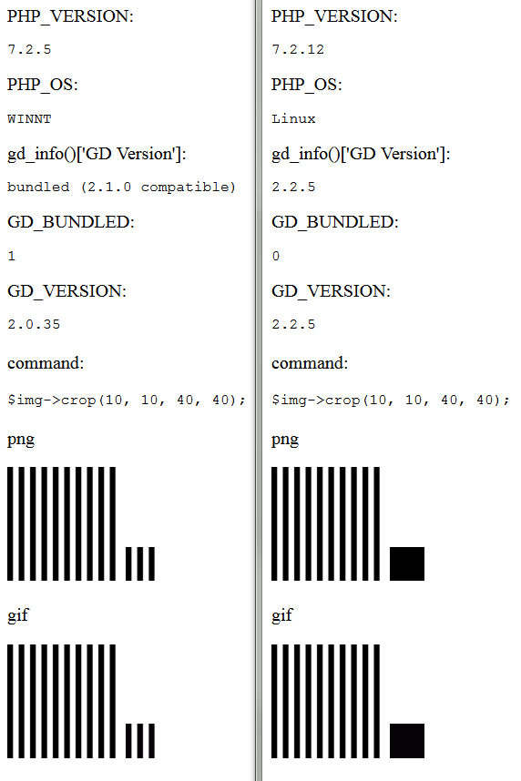 simpleimage-compare-versions