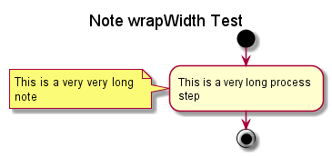 note wrapwidth test