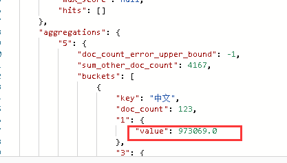 The data I got using elasticsearch is wrong  · Issue #18678