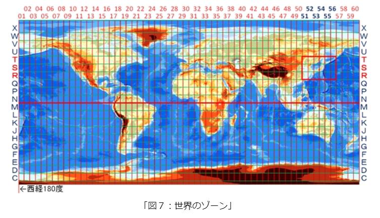 世界のゾーン