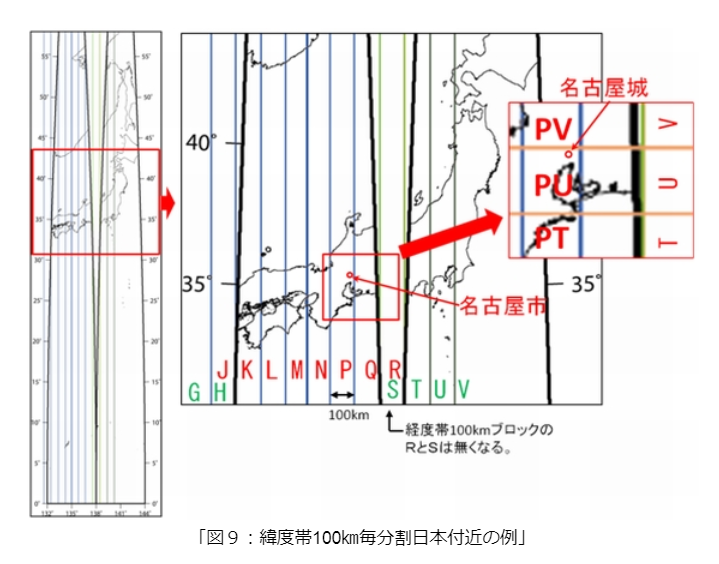 緯度帯100㎞毎分割日本付近の例