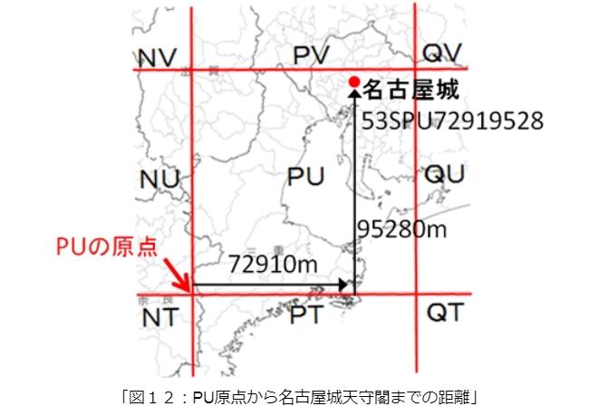 PU原点から名古屋城天守閣までの距離