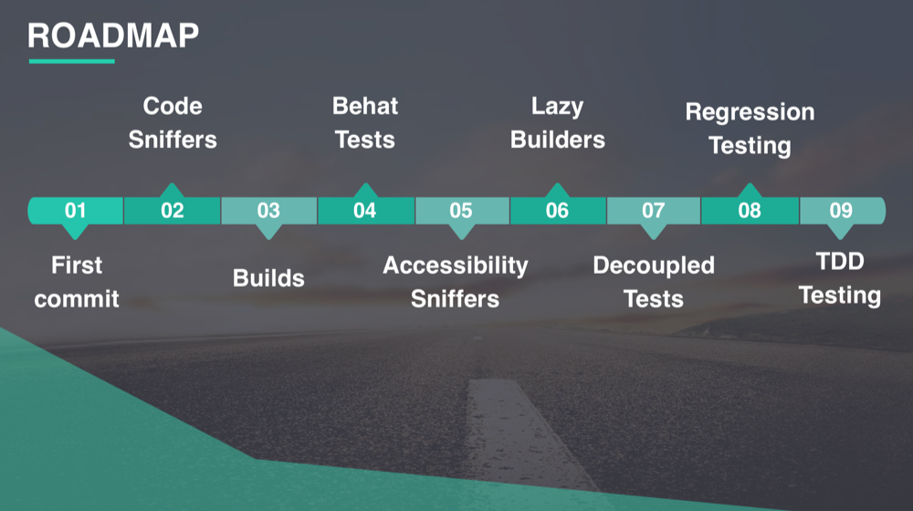 Continuous Integration Testing for Drupal Distribution