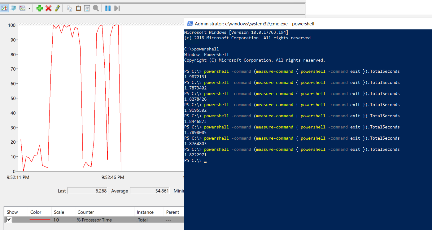 Healthcheck consumes a lot of CPU with Windows Server