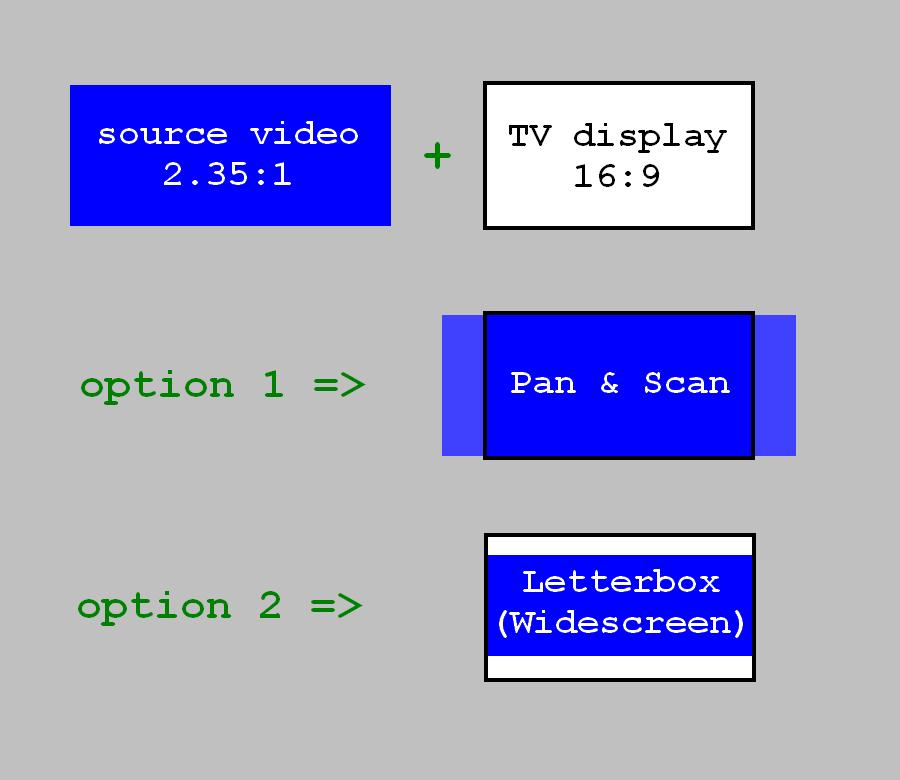 OpenATV 6 1 EMC/MediaPlayer aspect ratio problem (>16:9 not