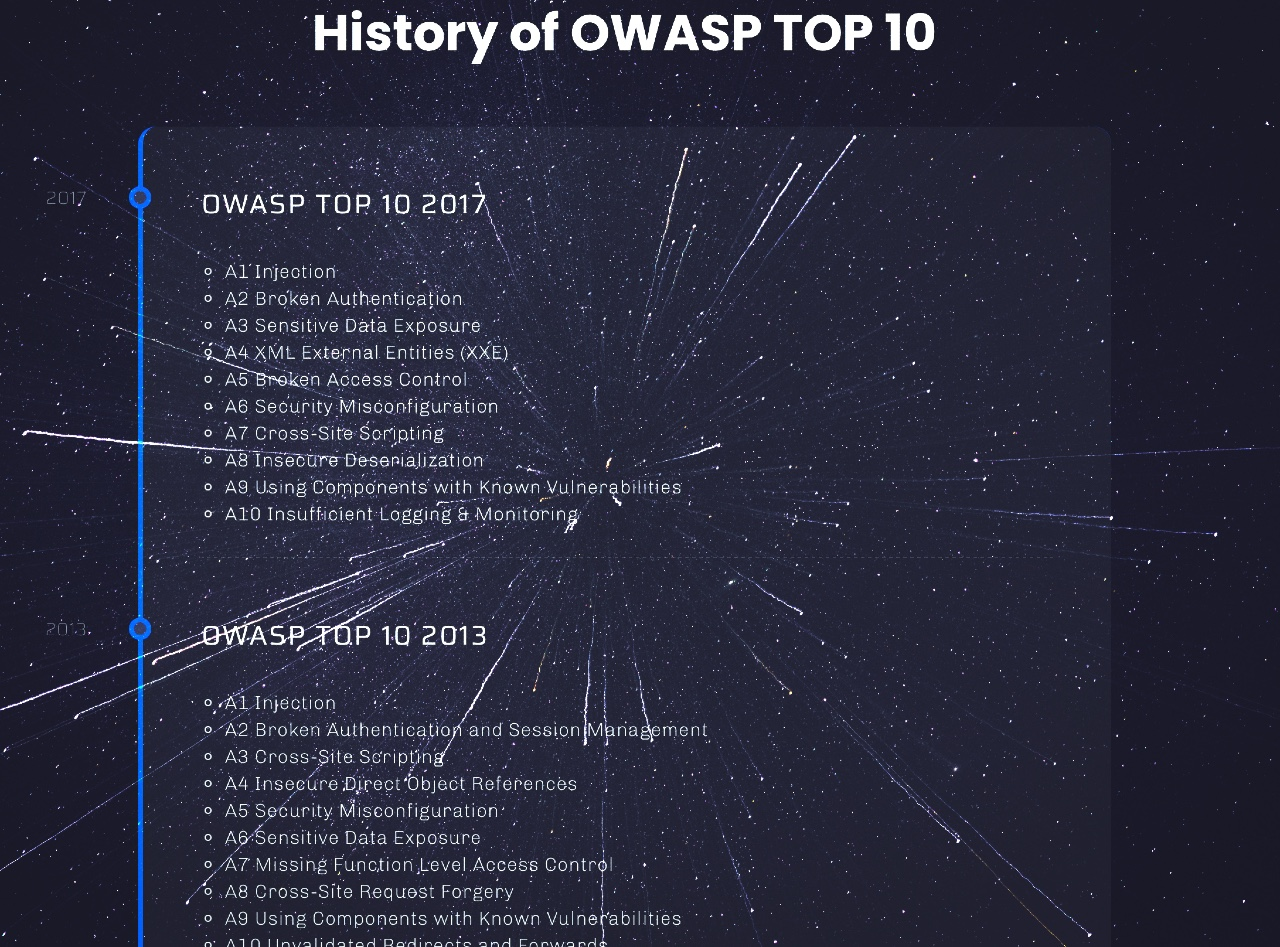 [Cullinan #9] Added history of owasp top 10