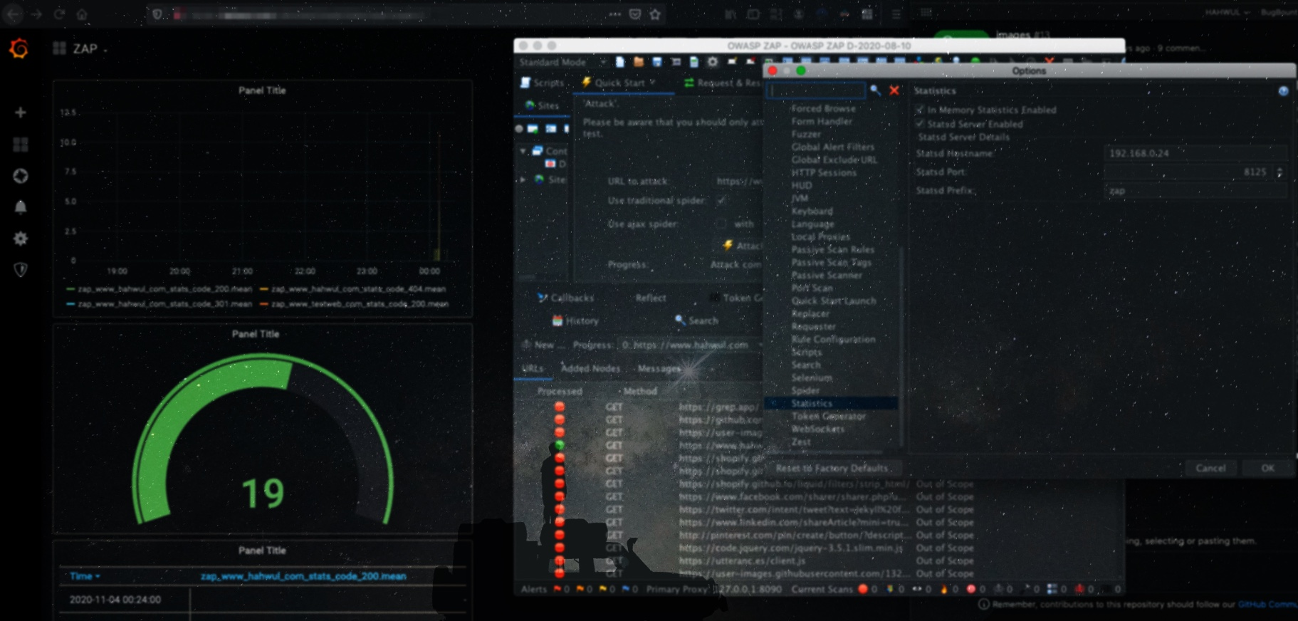 Building a ZAP Monitoring Environment (Grafana + InfluxDB + Statsd)