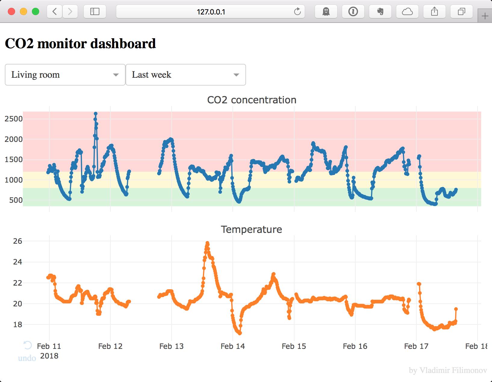 Screenshot - dash web-server