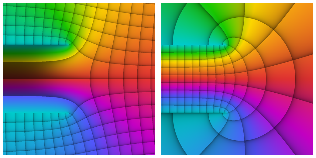domain coloring plots for the Wright omega function