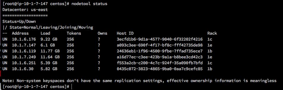 ScyllaDB cluster on community CentOS-based AMI became