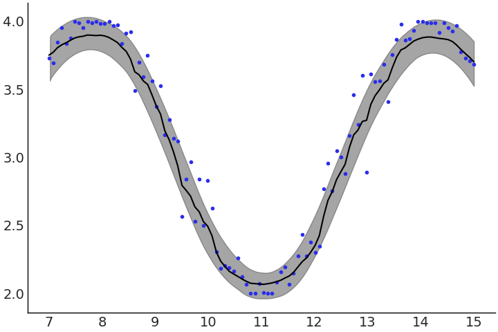 BART_simple_linear_regression_new