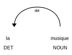 ines ( Ines Montani )