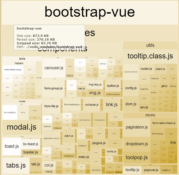 Nuxt tree shaking not working · Issue #3323 · bootstrap-vue