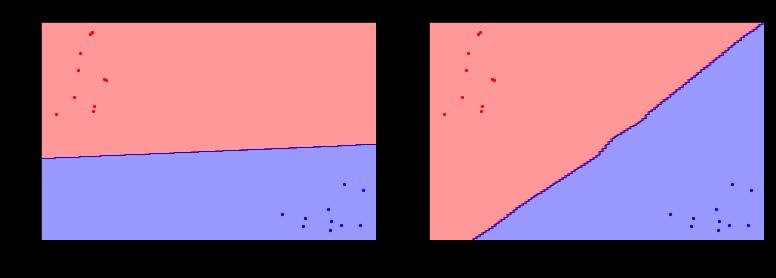 Scaled_vs_NotScaled