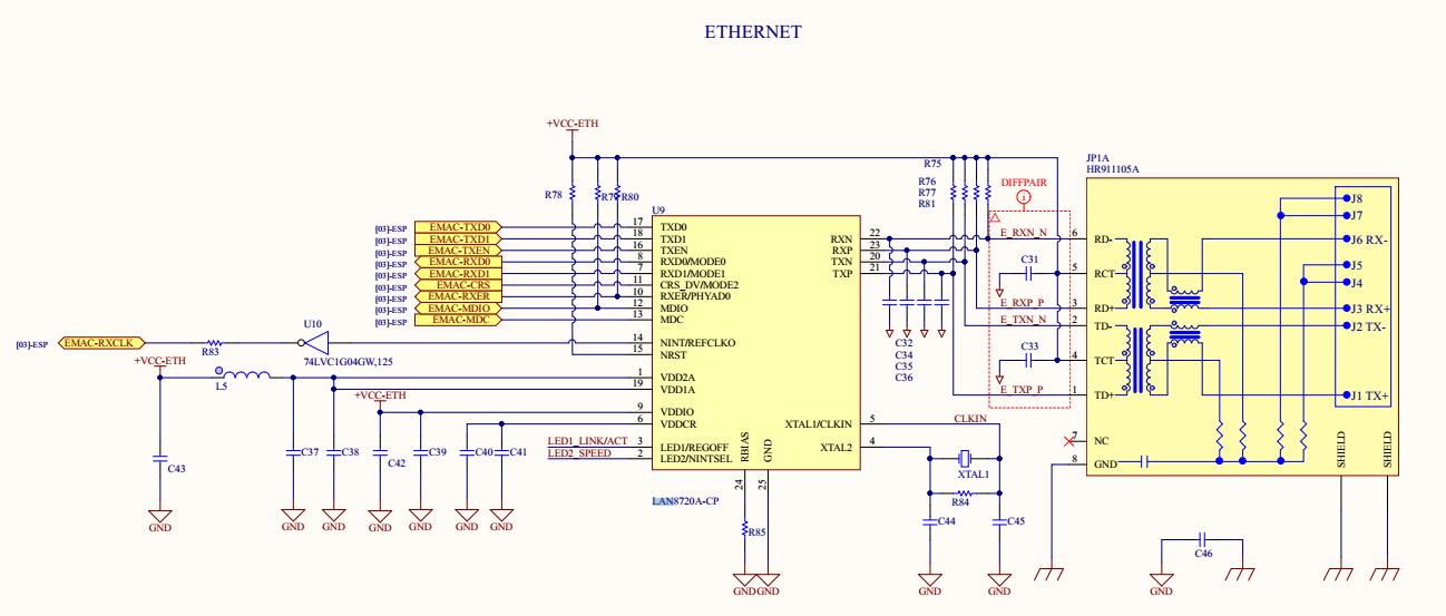 TW#24197] Ethernet in esp32 · Issue #2059 · espressif/esp-idf · GitHub