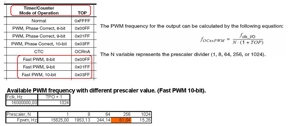 Servo PWM · LDmicro/LDmicro Wiki · GitHub